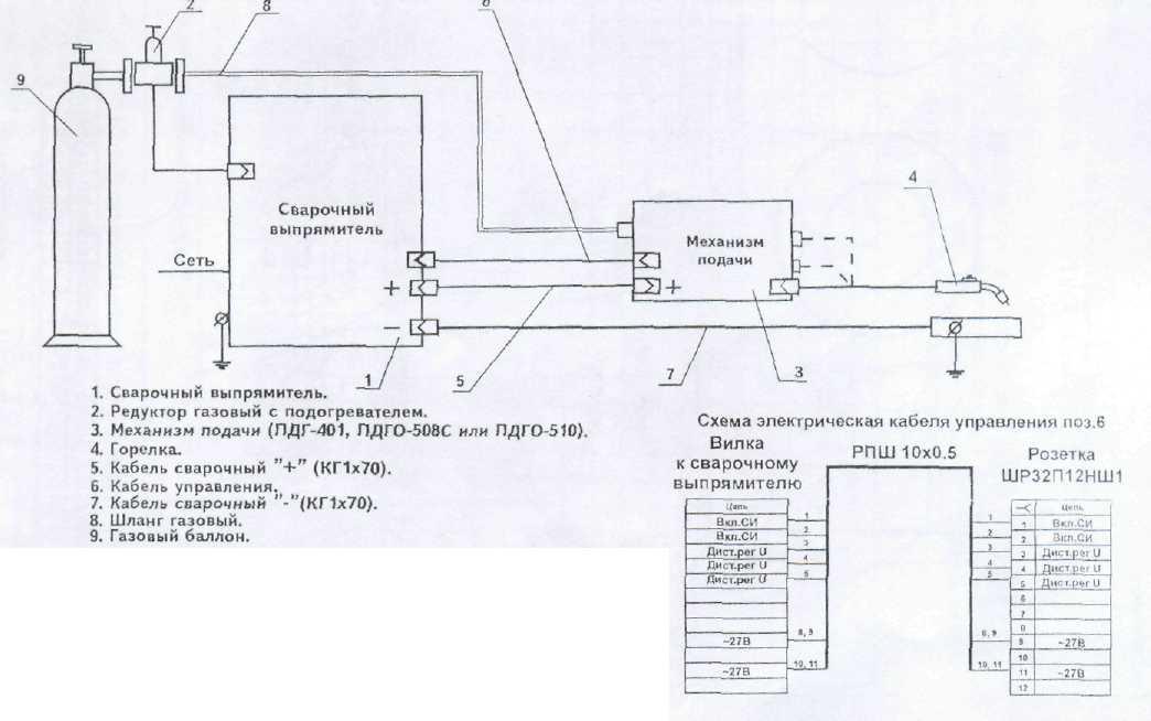 Рисунок 1 - Общая схема