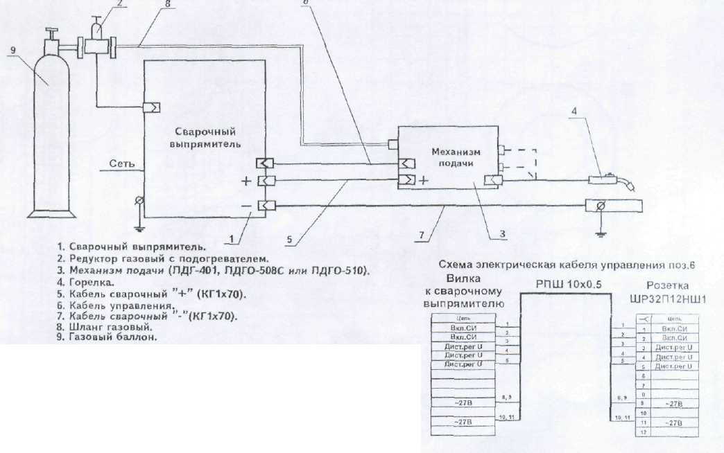 схема полуавтомата ПДГ-401