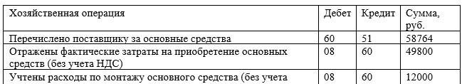 Корреспонденция счетов по приобретению основного средства, требующего монтажа в ООО «Компьютерный Сервис»