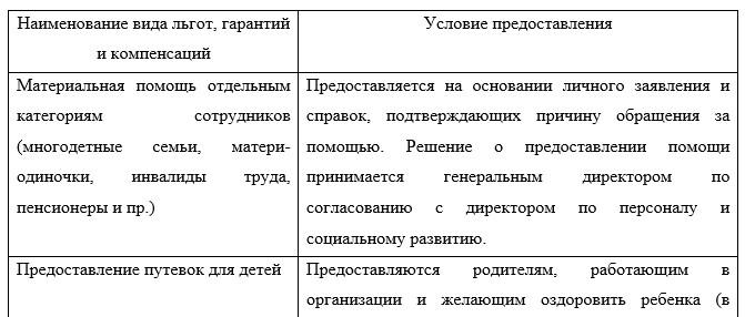 Состав социального пакета ТОО «Эпирок Центральная Азия»