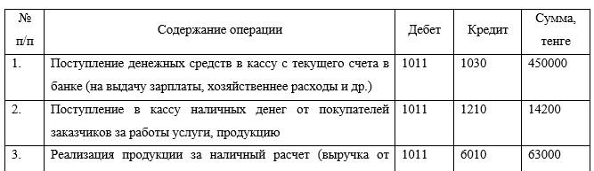 Журнал хозяйственных операций по учету поступивших наличных денег в кассу в ТОО «ТД «КарМет.ЛТД»