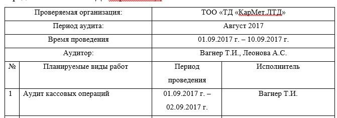 План аудиторской проверки операций с денежными средствами в ТОО «ТД «КарМет.ЛТД»