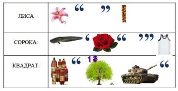 Ребусы, используемые на уроках русского языка