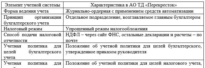 Характеристика бухгалтерского и налогового учета в АО ТД «Перекресток»