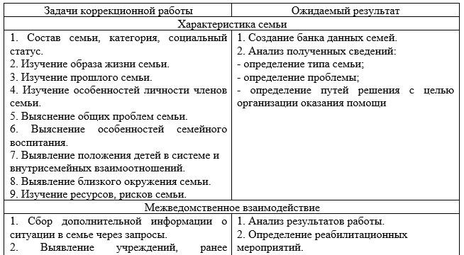 Структура программы [15, с. 64]