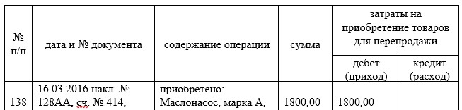 Регистрация в Книге хозяйственных операций записи по приобретению товаров у поставщиков