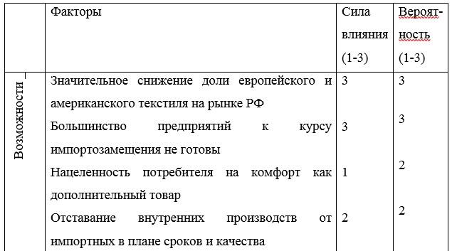 Описание OT данных о компании.