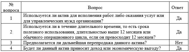 Таблица 20 – Ответы на вопросы теста на соблюдение условий, необходимых для принятия к бухучету объекта ОС