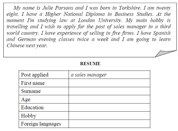 Read about Julie. Fill in the information on the resume.