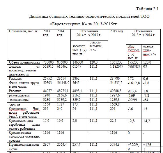 Анализ заработной платы на примере ТОО Евротехсервис г  2 2 Анализ основных экономических показателей работы предприятия