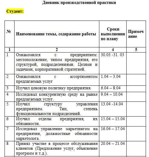 Дневник отчет по практике в турфирме 1189