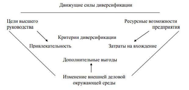 Критерии окружающей среды