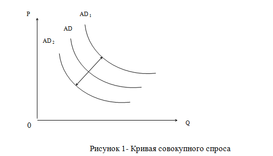 Общее макроэкономическое равновесие его модели и механизмы курсовая работа юрий королев фотограф