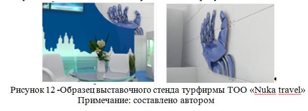 Образец выставочного стенда турфирмы ТОО «Nuka travel»_диплом