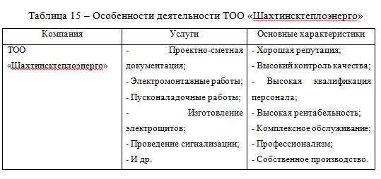 Особенности деятельности ТОО «Шахтинсктеплоэнерго»