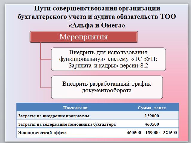 презентация_учет обязательств