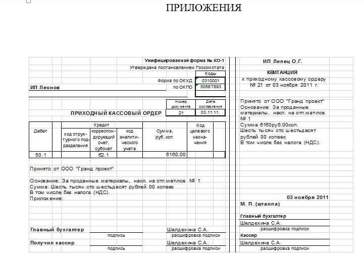Отчет по производственной практике по бухгалтерскому учету в ИП  СПИСОК ИСПОЛЬЗОВАННЫХ ИСТОЧНИКОВ