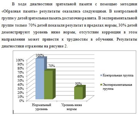 Рис. 2 Результаты диагностики по методике Образная память в контрольной и экспериментальной группах на констатирующем этапе эксперимента