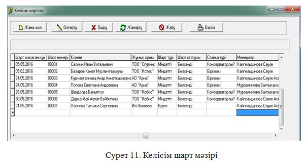 Диплом-Программирование-ЕНПФ