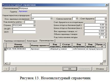 Антикризисное управление предприятием малого бизнеса на примере ИП  3 3 1Эффективность работы программы Компас