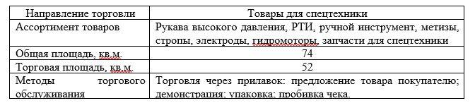 Характеристика ТОО «Промкомплект» на 11.05.2017