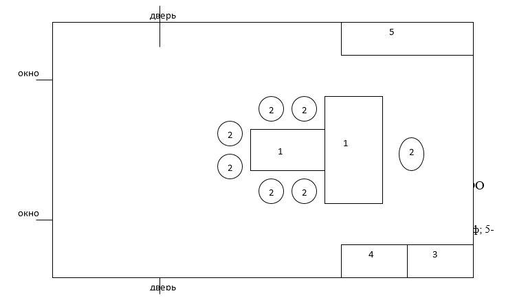 схема планировки рабочего места менеджера по персоналу ТОО «Промкомплект»