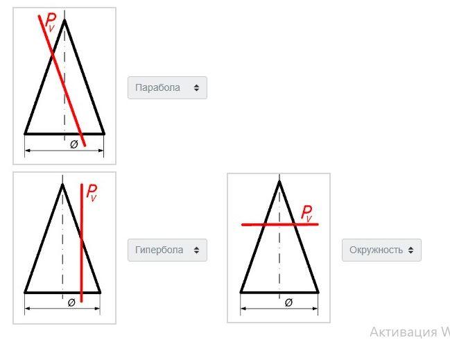 Установите правильное соответствие между секущими плоскостями Р и кривыми, которые получаются в сечении.