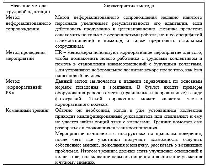 Система трудовой адаптации персонала гостиницы «Металлург»
