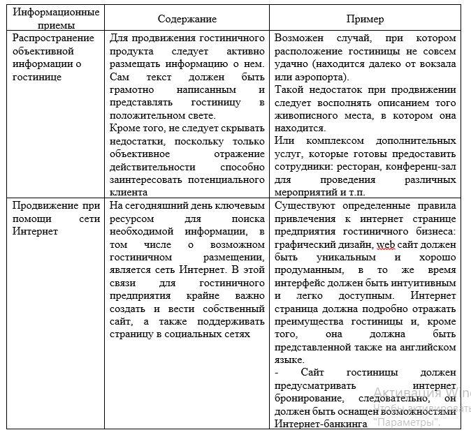 Инструментарий PR-мероприятий ГРК «Император»