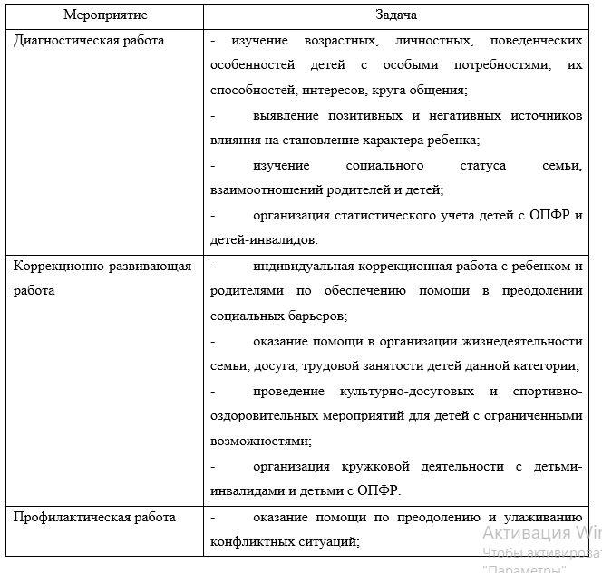 Основные направления работы с детьми с особенностями психофизического развития (ОПФР) и детьми-инвалидами в КГУ «КППК г. Жезказган»