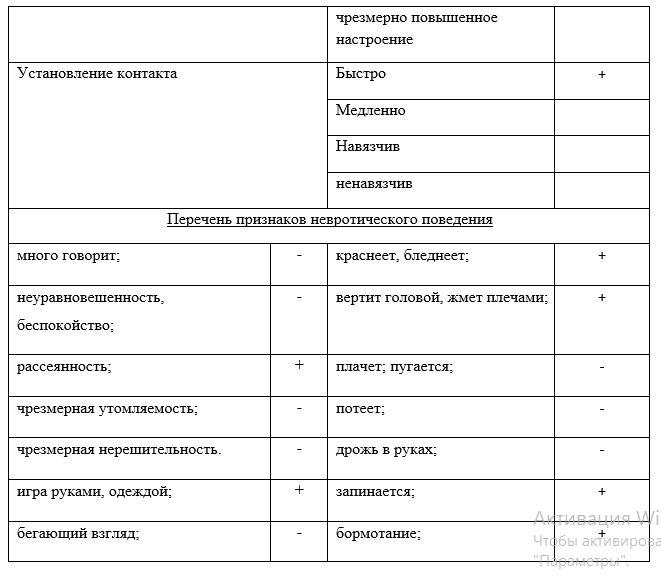 Ф.И. ребенка: Иванов Иван                 Группа: Старшая группа «Жулдыз»