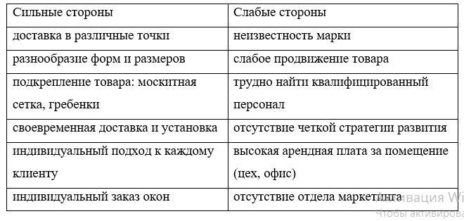 Анализ среды функционирования предприятия ТОО «Сенiм Строй»
