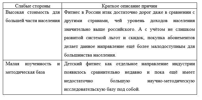 Основные проблемы детского фитнеса в России и их причины