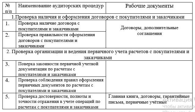 Программа аудиторской проверки учета расчетов с покупателями и заказчиками