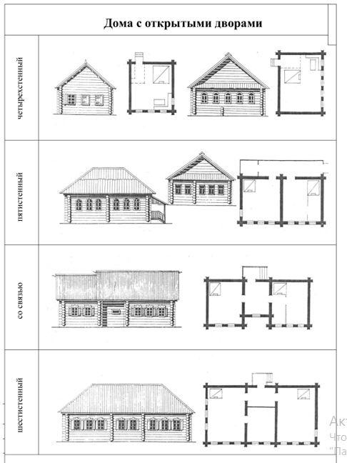 Дома с открытыми дворами