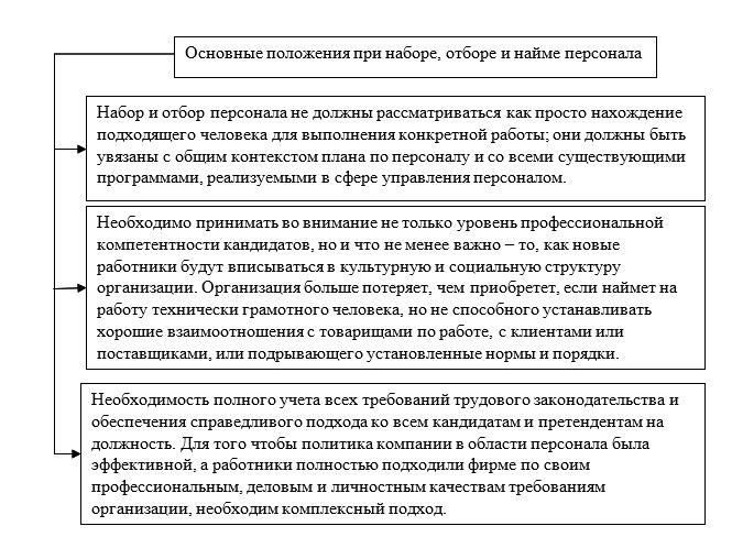 Основные положения при наборе, отборе и найме персонала Утенгалиевой  Д. К