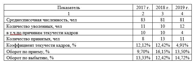 - Основные показатели движения персонала ООО «СЕРВИСНЫЙ ЦЕНТР-2» в 2017-2019 гг.