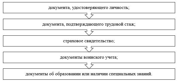 Документальное формление расчетов по оплате труда в ТОО «КазПромСтрой Экспертиза»