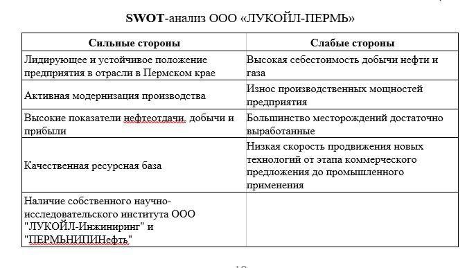 SWOT-анализ ООО «ЛУКОЙЛ-ПЕРМЬ»