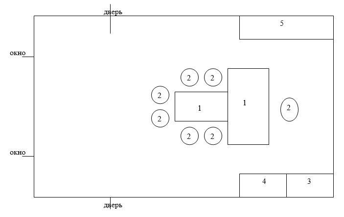 схема планировки рабочего места менеджера по персоналу
