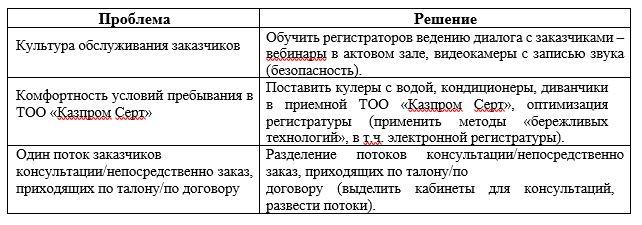 Предложения по устранению недостатков по уровню обслуживания ТОО «Казпром Серт»