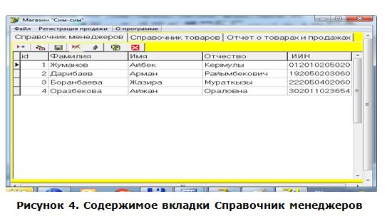 Содержимое вкладки Справочник менеджеров