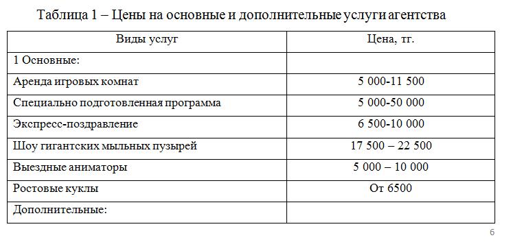 Цены на основные и дополнительные услуги агентства. прайс-лист